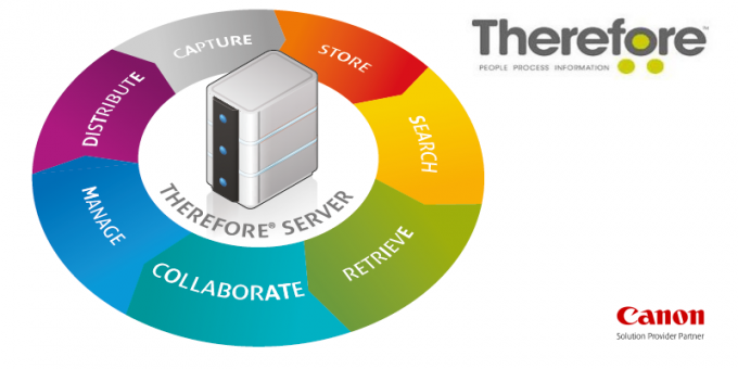 Therefore-server-logo-680x340
